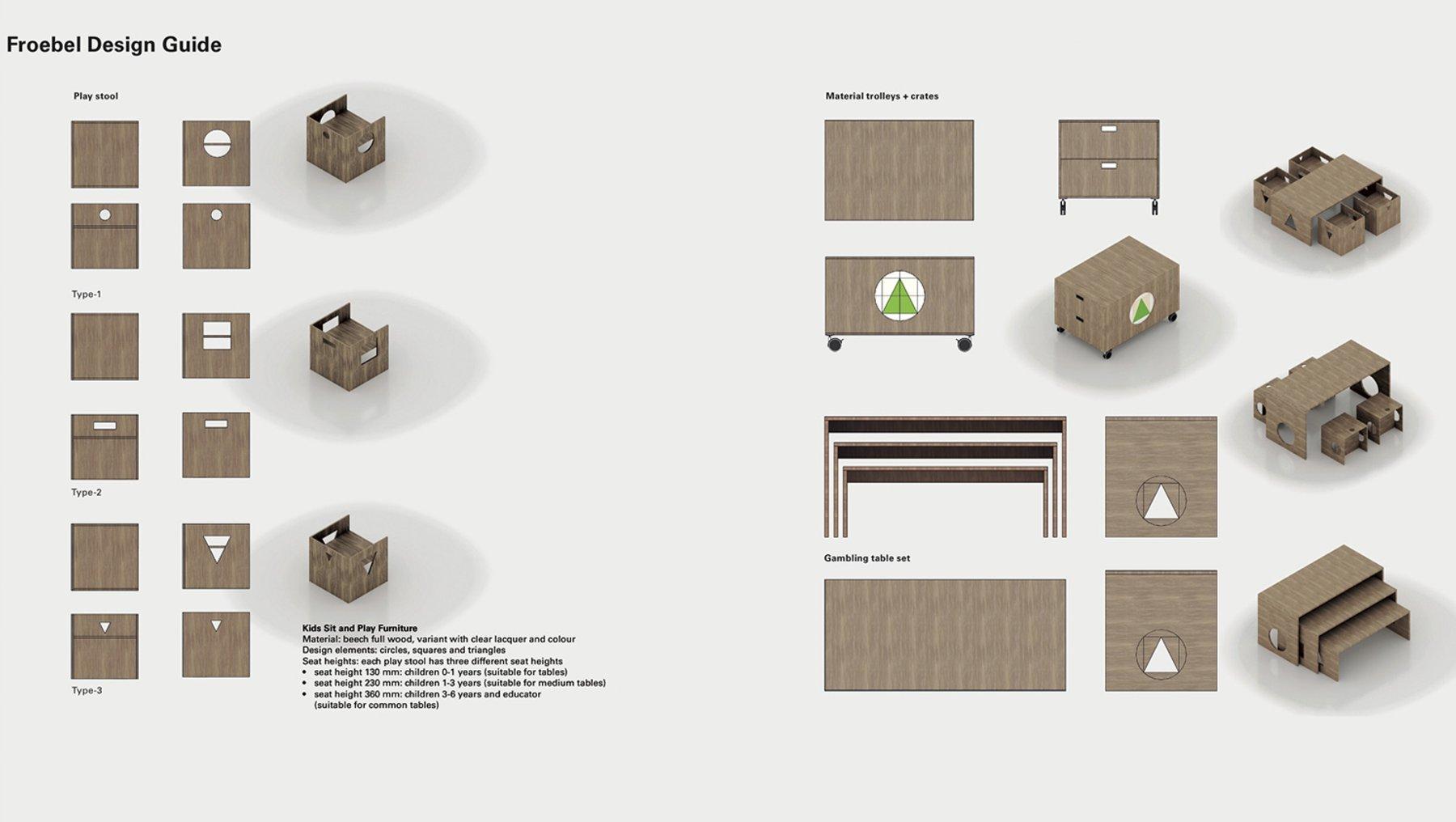 Children's Playhouse - The Urban Nursery School