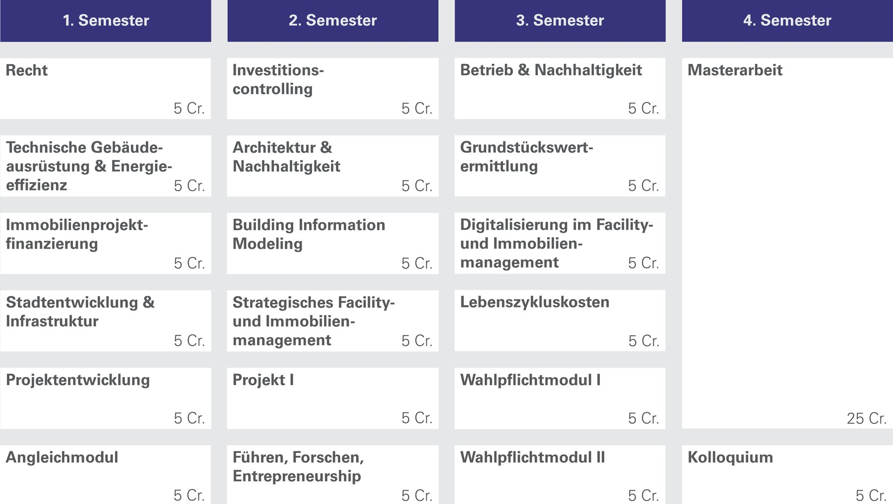 Facility Und Immobilienmanagement Master Of Science Hochschule